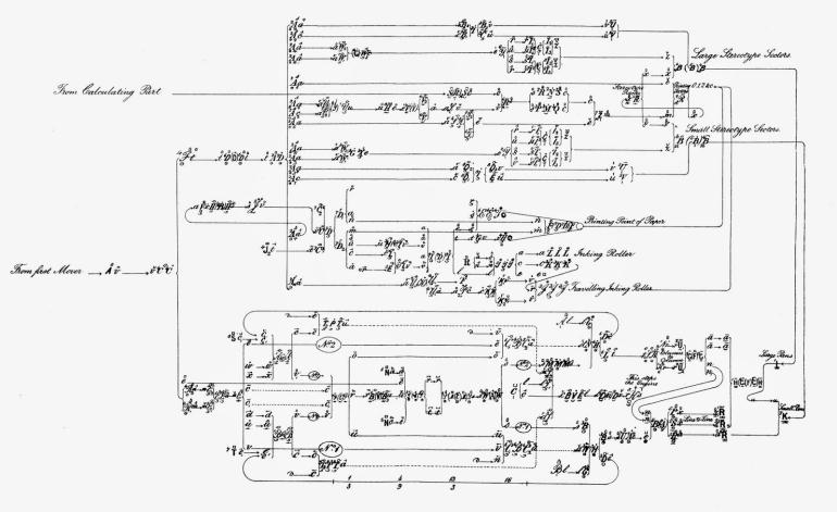 Babbage Analytical Engine Diagram Babbage Analytical Engine Diagram Plan 28 Blog Babbage's Language Of