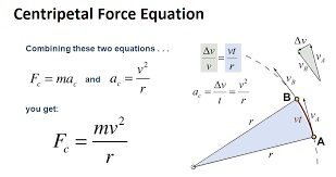 centripetal force equation